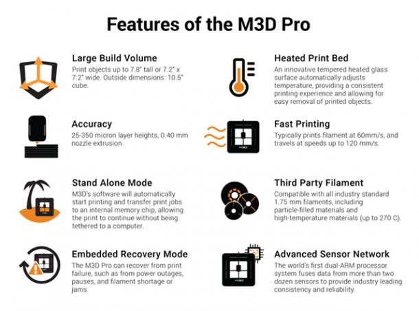 M3D Pro
