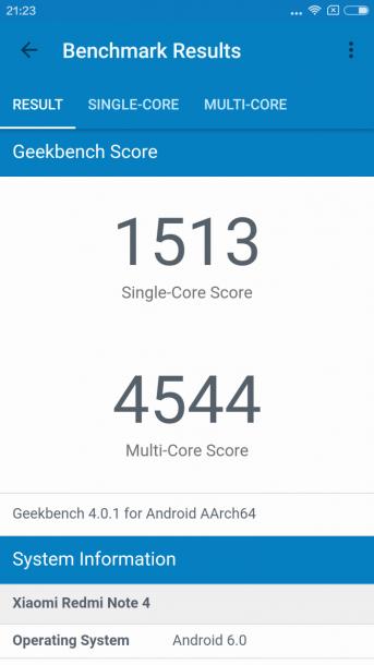 GeekBench 4