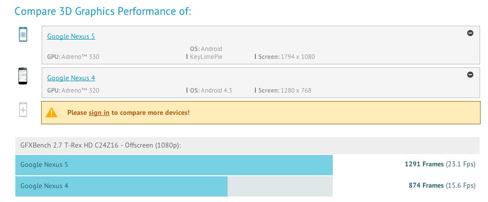 Google_Nexus_5_vs._Google_Nexus_4_in_GFXBench_–_unified_graphics_benchmark_based_on_DXBenchmark__DirectX__and_GLBenchmark__OpenGL_ES_