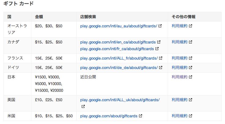 ギフト_カードやプロモーション_コードをご利用いただける国_-_Google_Play_ヘルプ