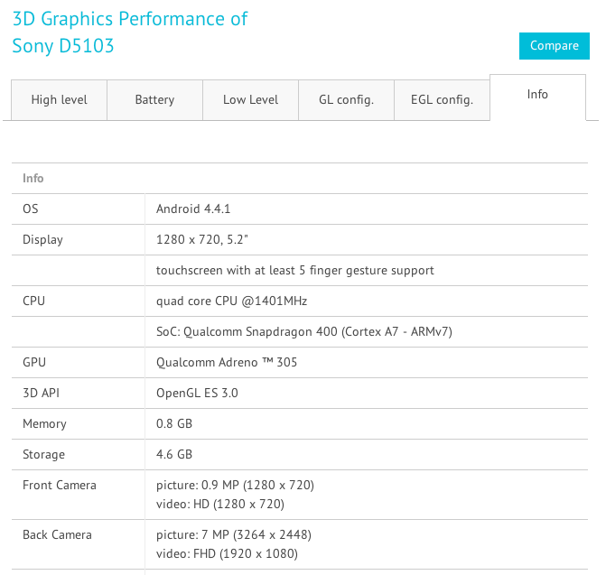Sony_D5103_performance_in_GFXBench_–_unified_graphics_benchmark_based_on_DXBenchmark__DirectX__and_GLBenchmark__OpenGL_ES_
