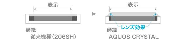 AQUOS_CRYSTAL___SoftBank_スマートフォン___製品情報___モバイル___ソフトバンク