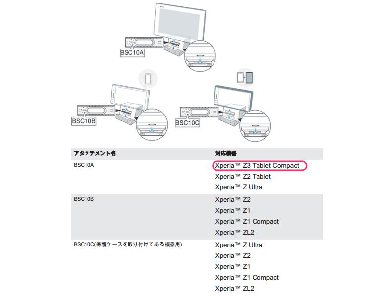 www-support-downloads_sonymobile_com_bsc10_userguide_JA_BSC10_4_pdf