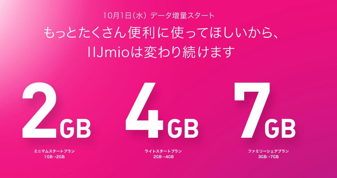 IIJmio_-_データ増量スタート!2GBで900円はIIJmioだけ。