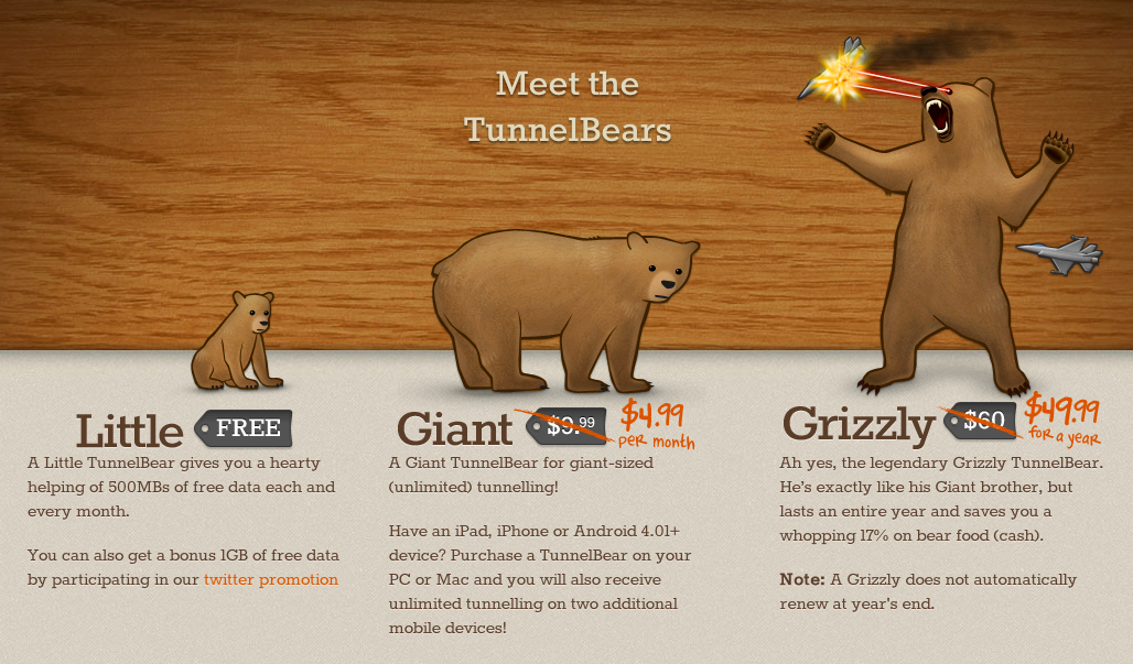 Pricing___TunnelBear