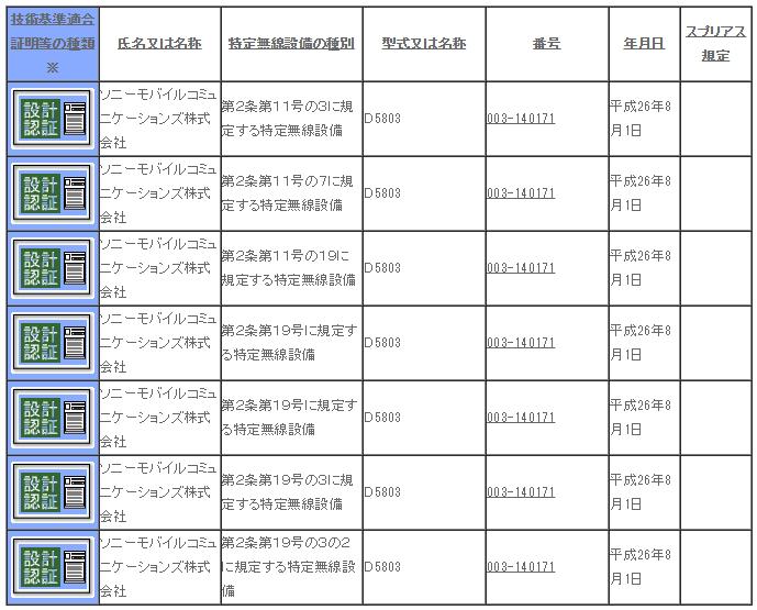 Xperia Z3 Compact D5803