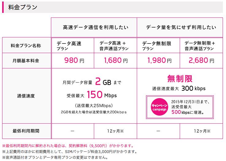 「料金プラン・サービス」___UQ_mobile