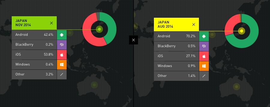 Smartphone_OS_market_share_–_Kantar_Worldpanel_ComTech 3