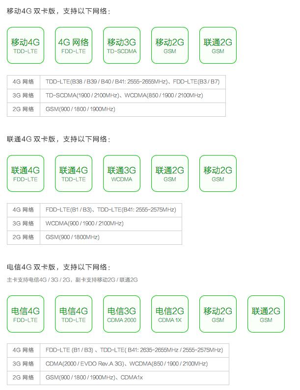 红米手机2_配置参数_-_小米手机官网