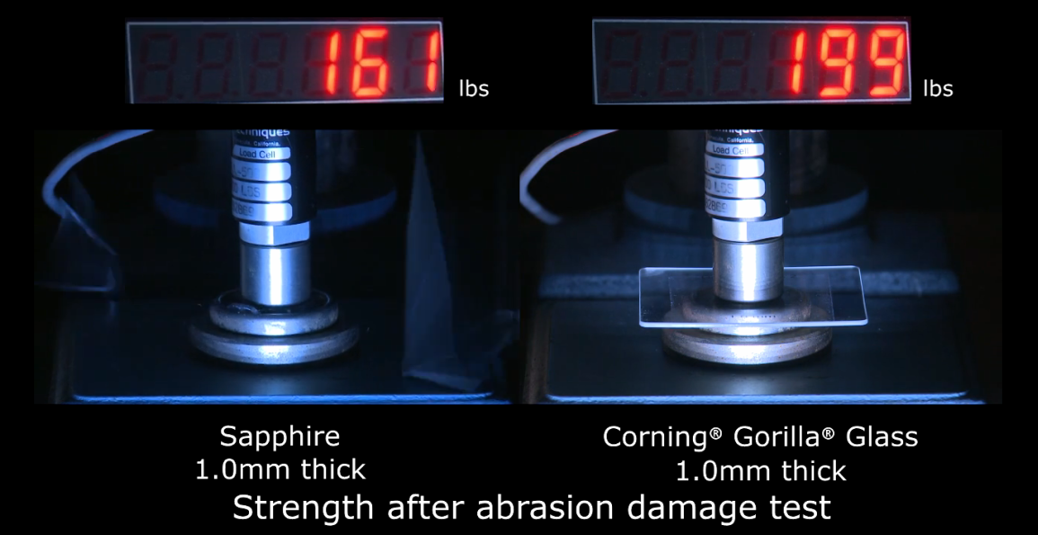 CORNING®_GORILLA®_GLASS__ 3